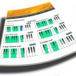 Piano Charts