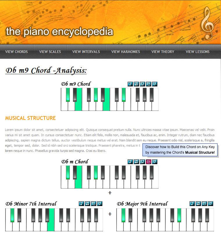 The Piano Encyclopedia Blog The Piano Learning Revolution The