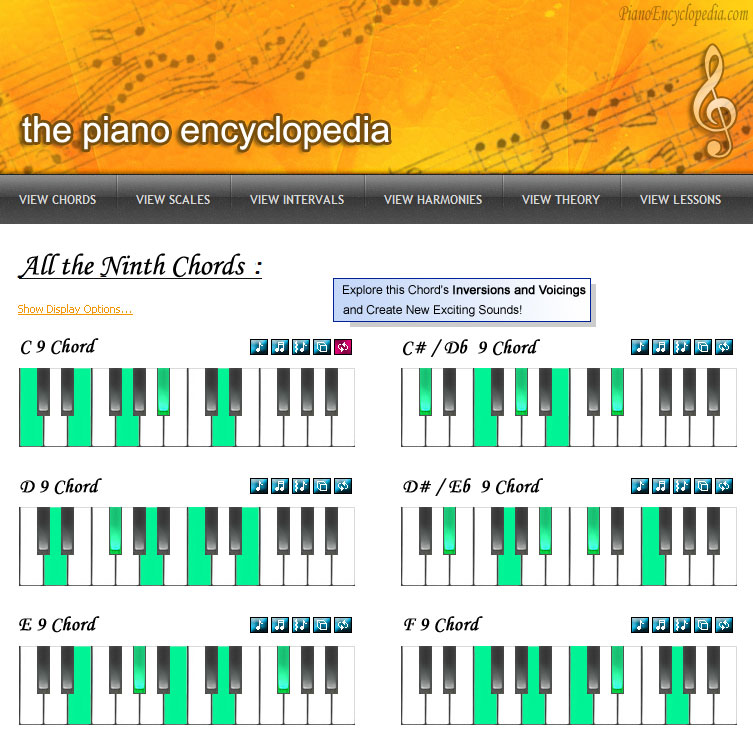 The Piano Encyclopedia Blog – The Piano Learning Revolution » The ...